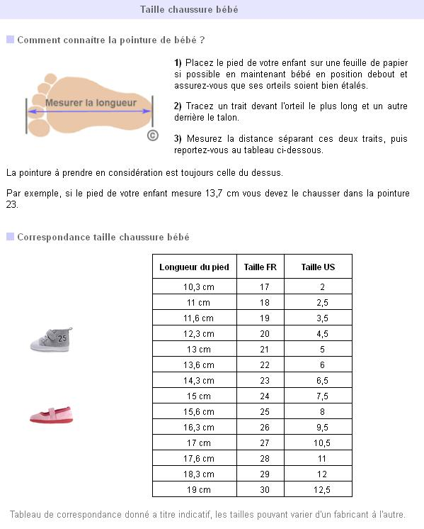 ac0173e3723e7 taille chaussures bebe
